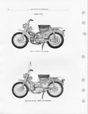 52400 056 671aa Cushion 52400056000aa further Honda 90 Shop Repair Manual For Honda S90 Cl90l C90 Cl90 Cd90 Ct90 additionally NosResults furthermore Partslist likewise Partslist. on honda cl90 parts
